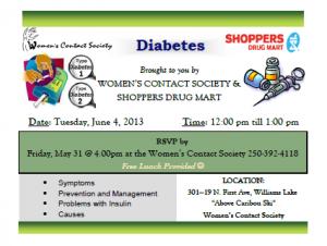 Noon Hour Health Workshop - Diabetes @ Women's Contact Society Boardroom   Williams Lake   British Columbia   Canada